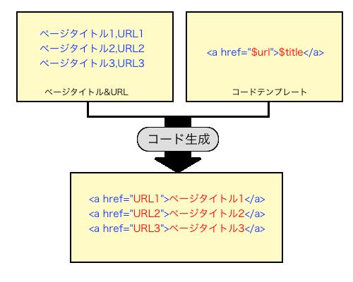 link-tag-code-generator.png
